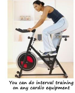 Intrigued about What is Interval Training? Find Out Here!