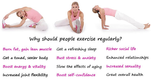 Why Should People Exercise Regularly?
