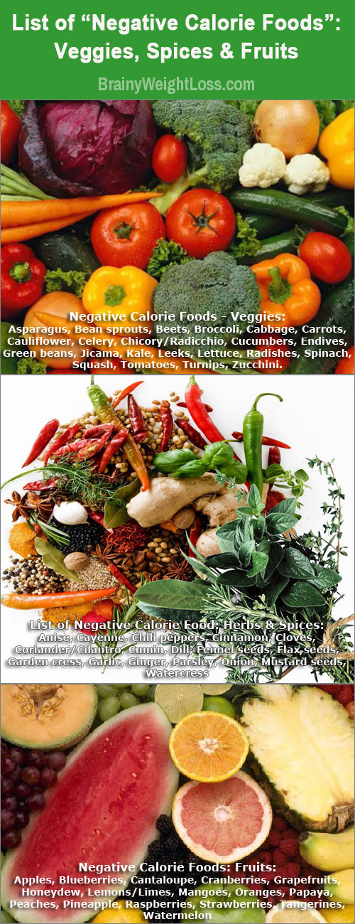 List of Negative Calorie Food: 55 foods that have a negative caloric effect during digestion. Use them on your negative calorie diet to burn fat faster, stop your hunger, food cravings and a long list of health issues! Learn more: https://www.brainyweightloss.com/raw-diet-weight-loss/list-of-negative-calorie-food/ #rawfooddietweightloss #rawfooddetox # negativecaloriefoods